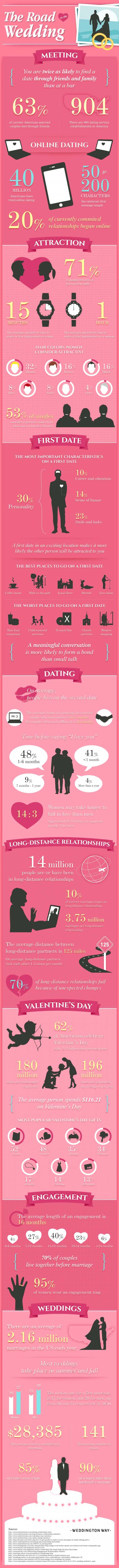Go Wedding-Infographic