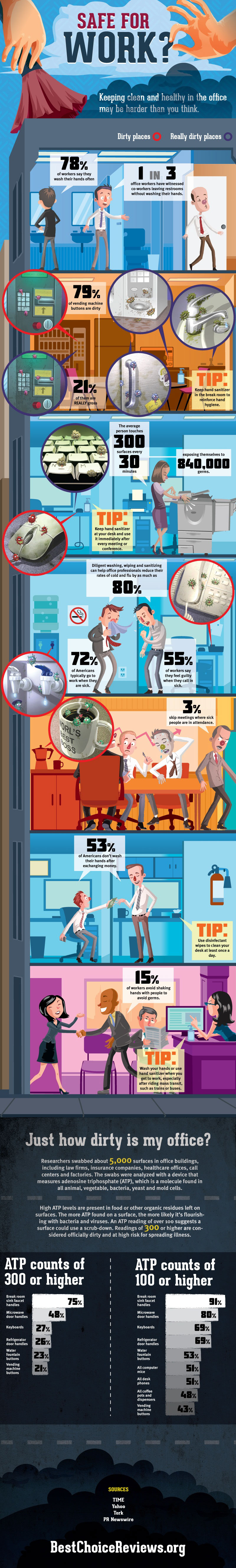 Dirty Office-Infographic
