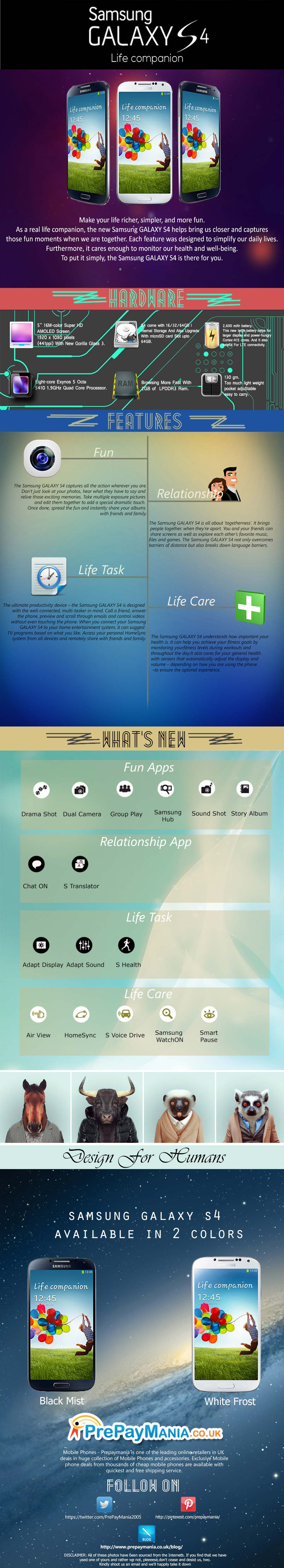 Galaxy S4 Breakdown-Infographic