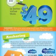 7 Pricing Tricks