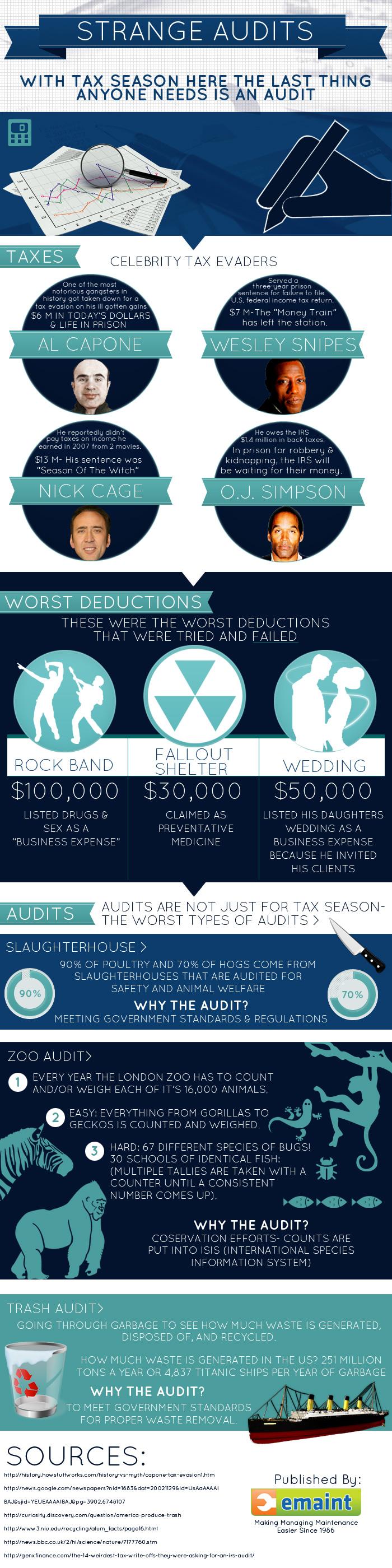 Under Audit-Infographic
