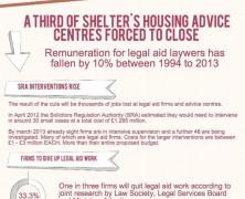 UK Legal Aid Cuts