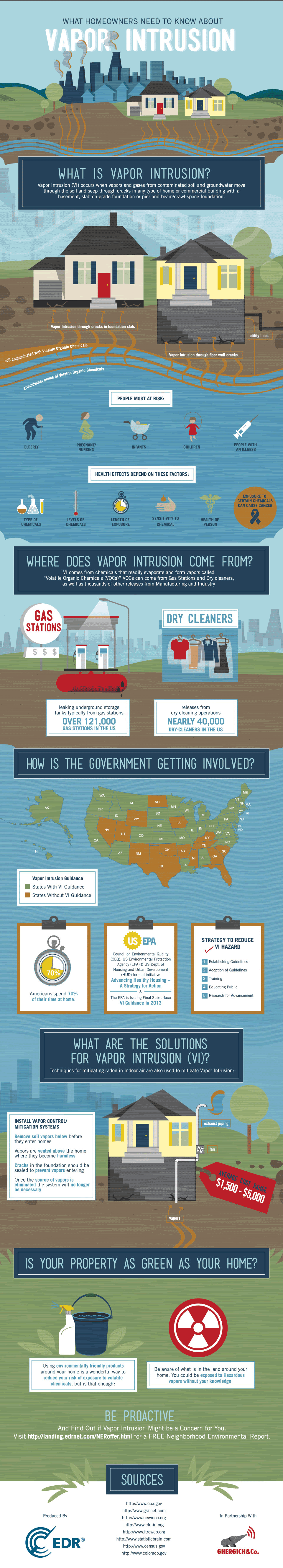 VOC Home Invasion-Infographic