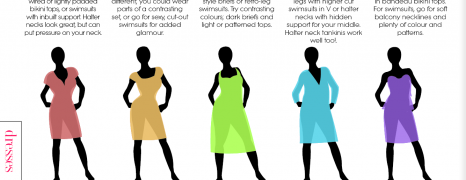 Body Shape Style Tips