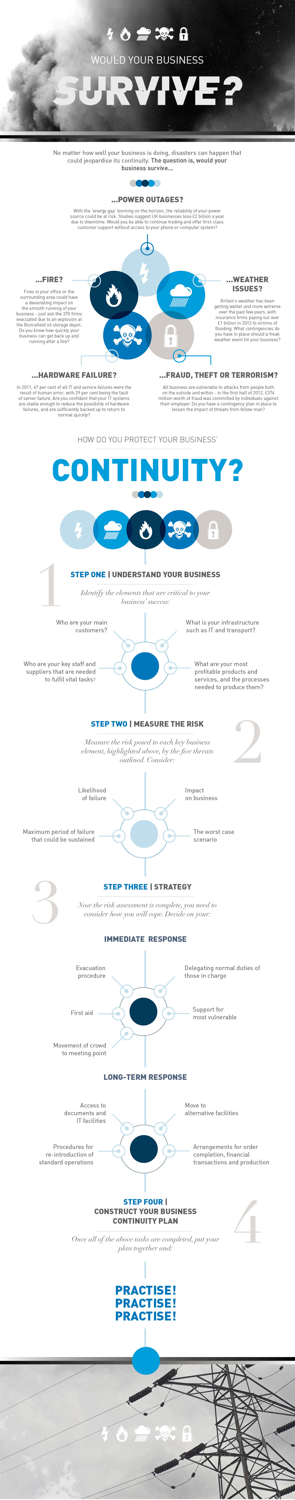 Business Continuity Risk Management-Infographic