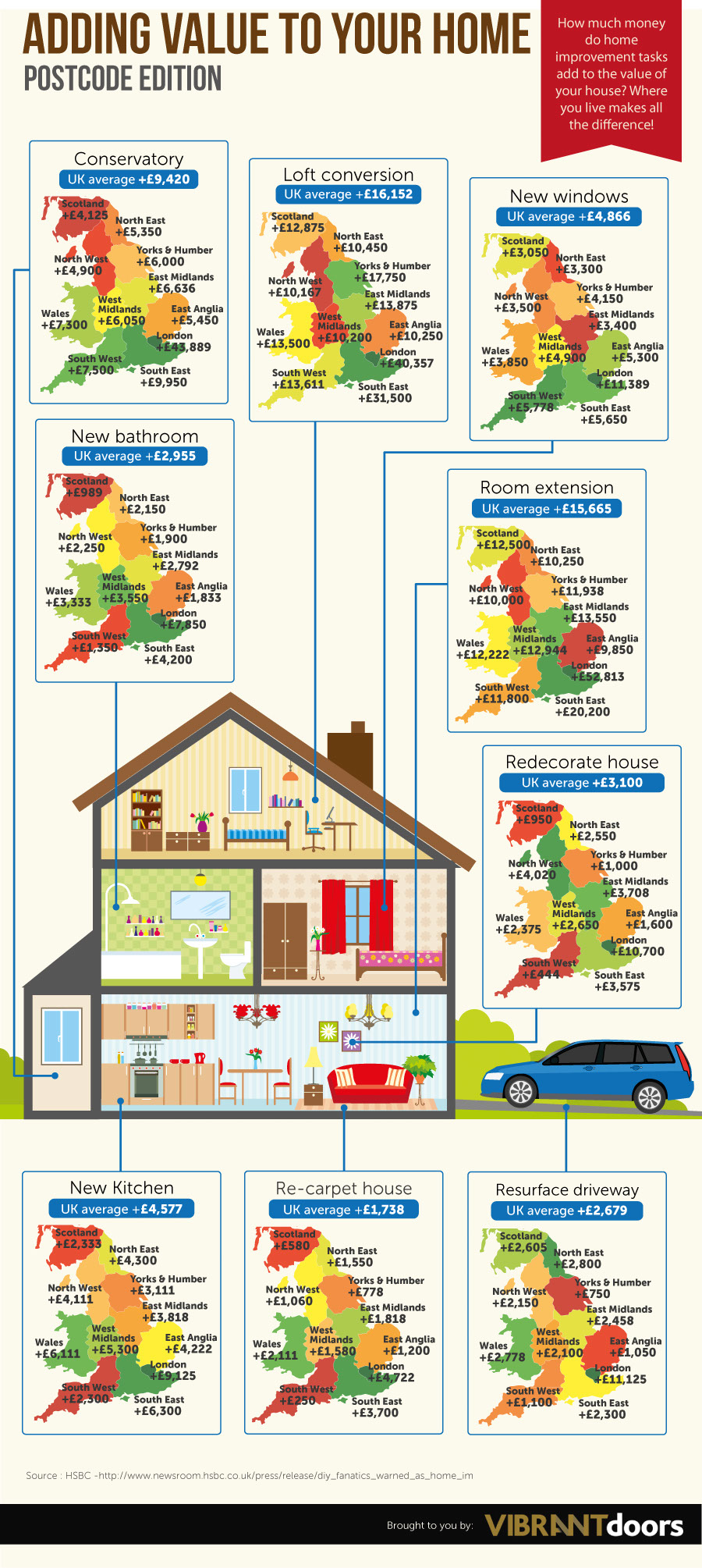 UK Home Make Over Value - iNFOGRAPHiCs MANiA
