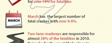 Florida Car Accidents Report