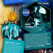 Order of Magnitude Science