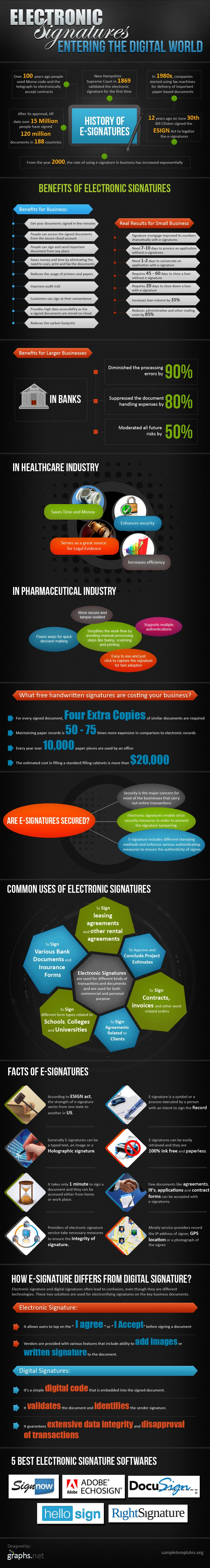 e-Signature Overview-Infographic