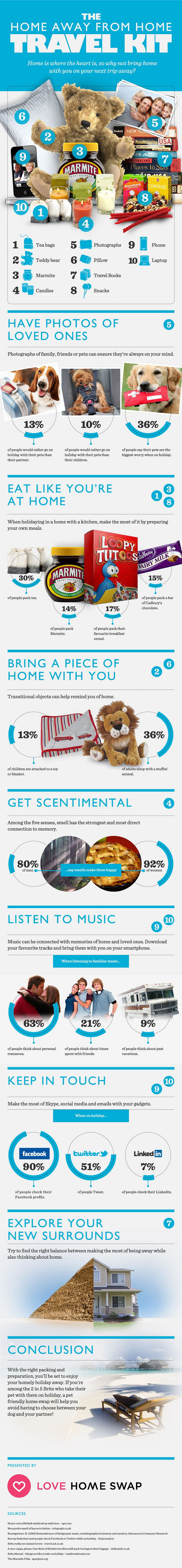Take Home on Holiday-Infographic