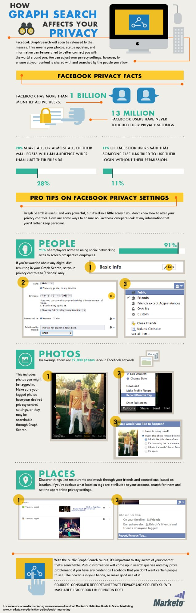 Privacy and Facebook Graph Search-Infographic