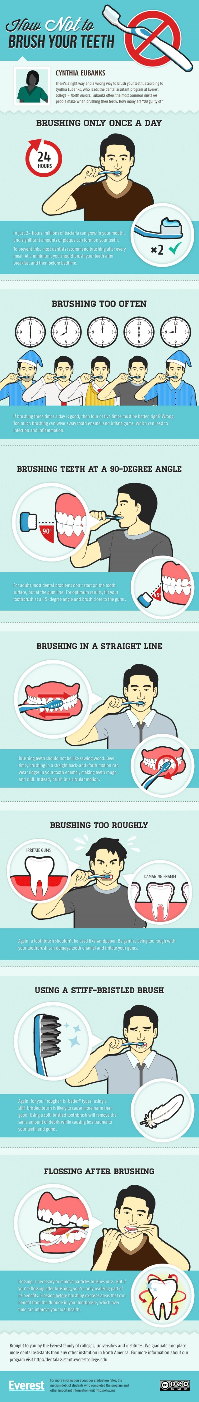 Tooth Brushing 101-Infographic