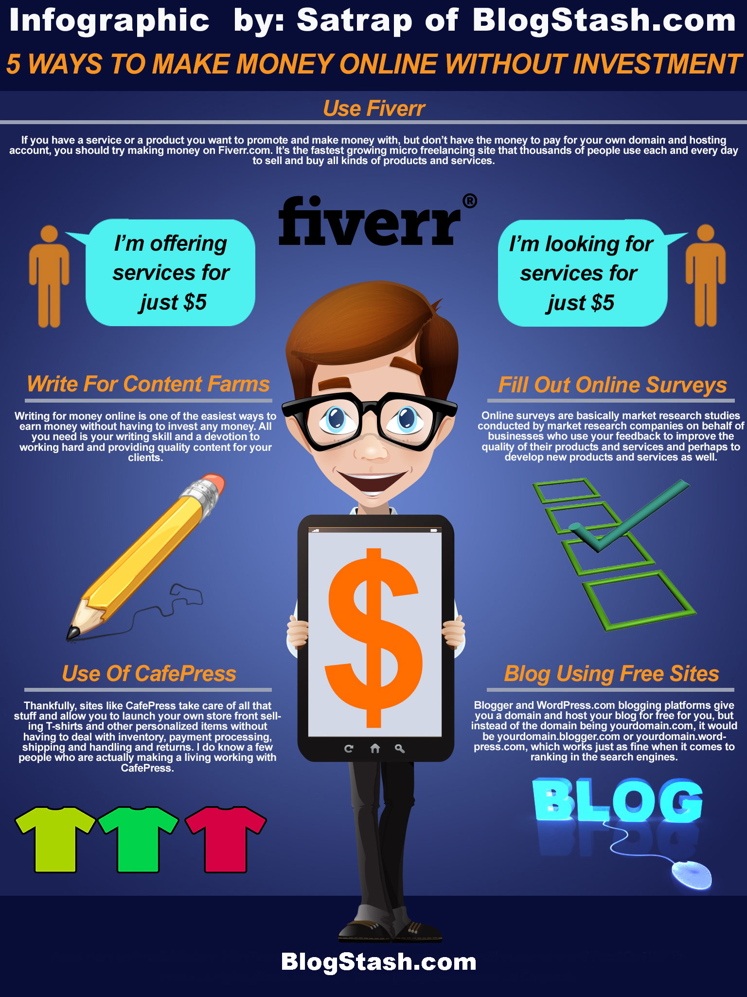 Make Extra Cash Online-Infographic
