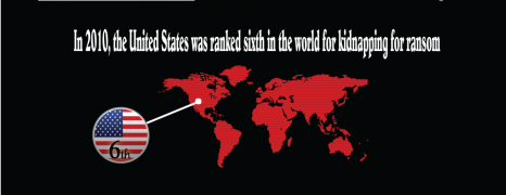 US Abduction Statistics