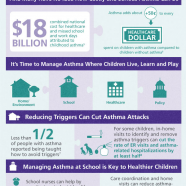 Fighting Children Asthma