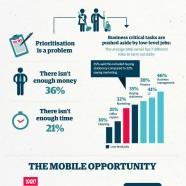 SME Marketing in Practice