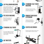 Gym Workout Injuries