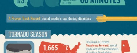 Social Media and Natural Disasters