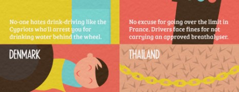 Unusual Driving Rules