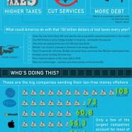 How Companies Evade Tax