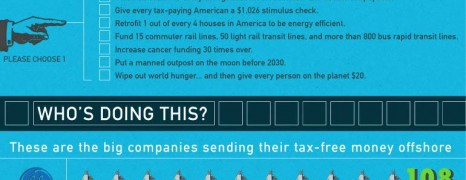 How Companies Evade Tax