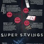 Clark Kent Superhero Economics