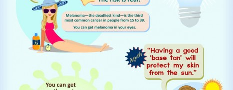 Myths About Tanning