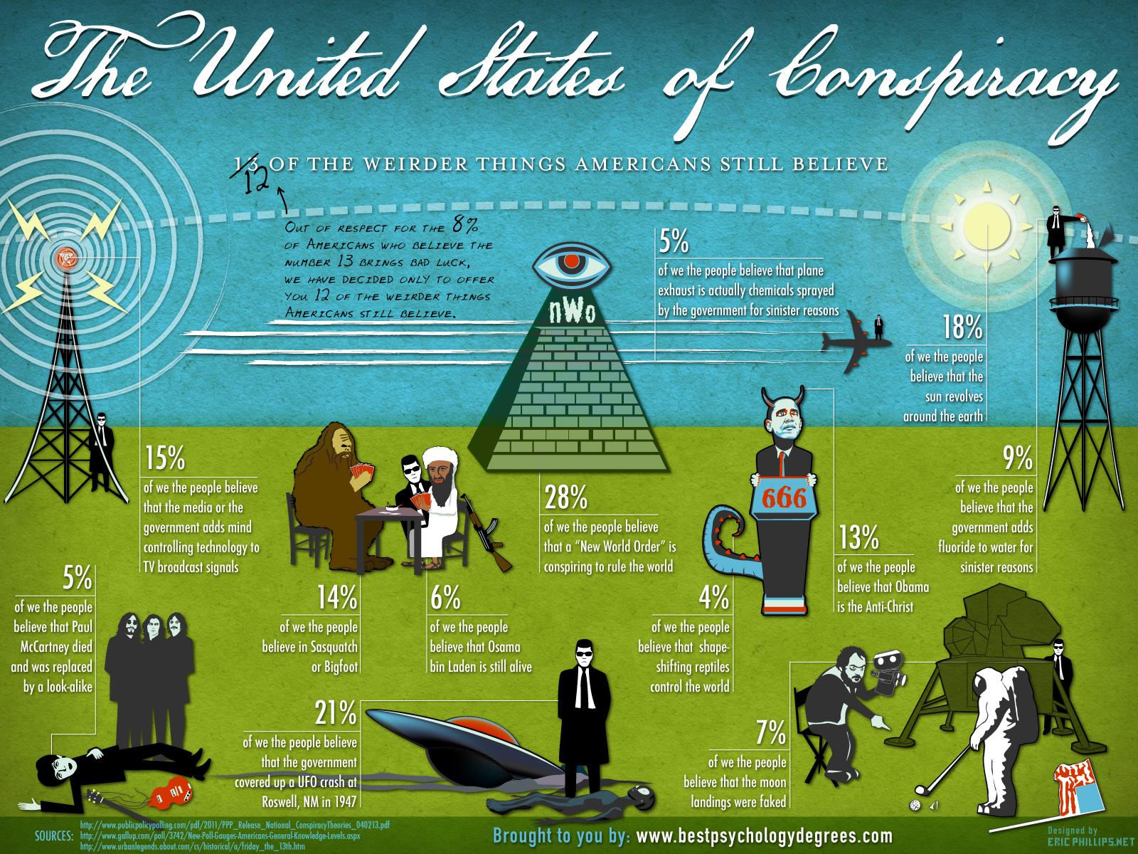 12 American Beliefs-Infographic