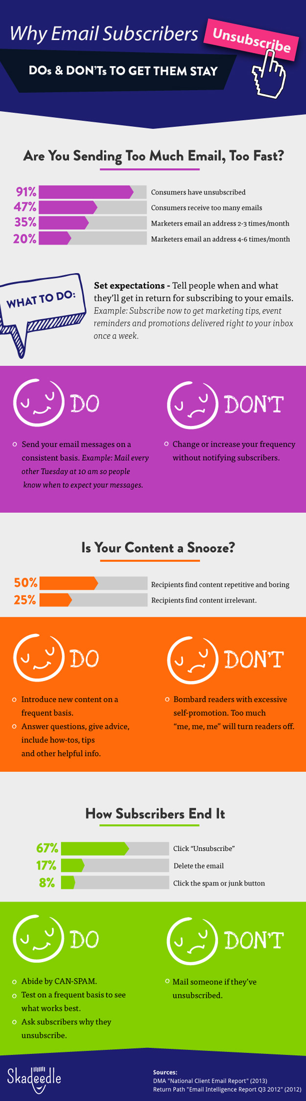 How to Retain eMail Subscribers-Infographic