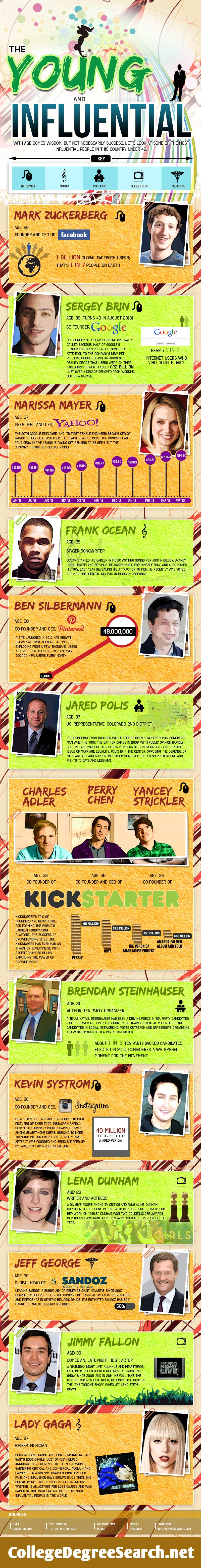 American Young Leaders-Infographic