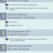 Virtual Desktop Infrastructure 101