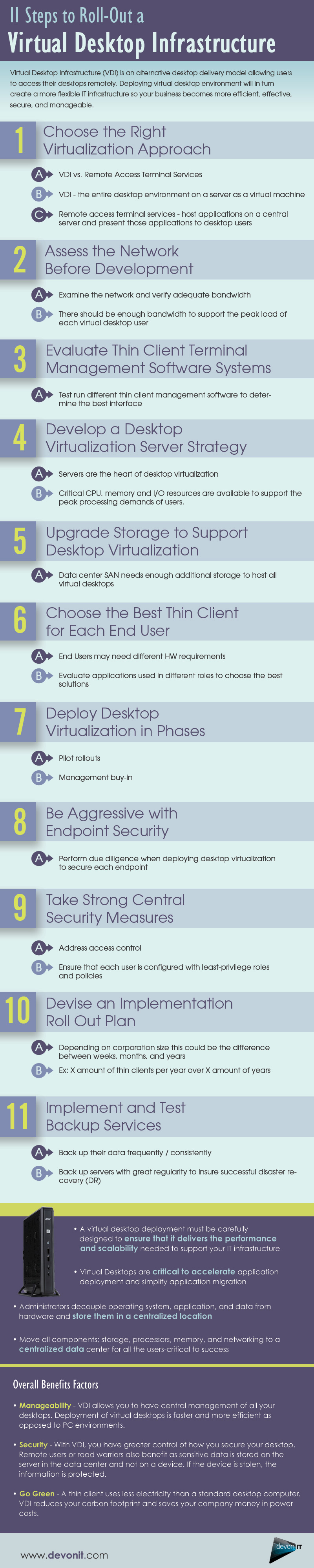 Virtual Desktop Infrastructure 101-Infographic