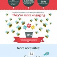 Infographic Rush