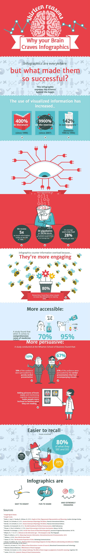 Infographic Rush-Infographic-infographicsmania