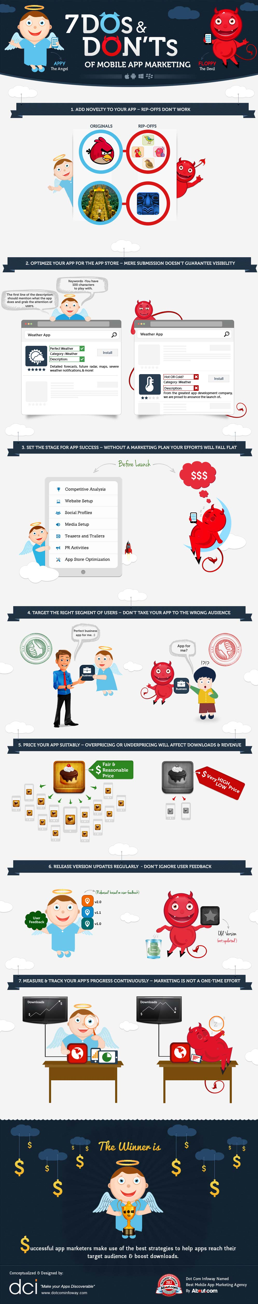 Mobile App Marketing Guide-Infographic