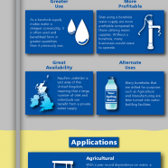Borehole Water Supply 101