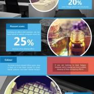 Workplace Health and Wellness