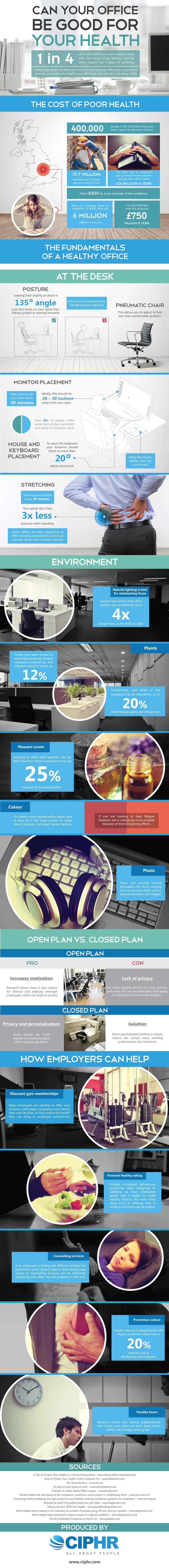 Workplace Health and Wellness-Infographic