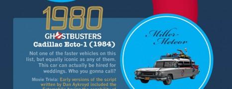 Legendary Film Cars