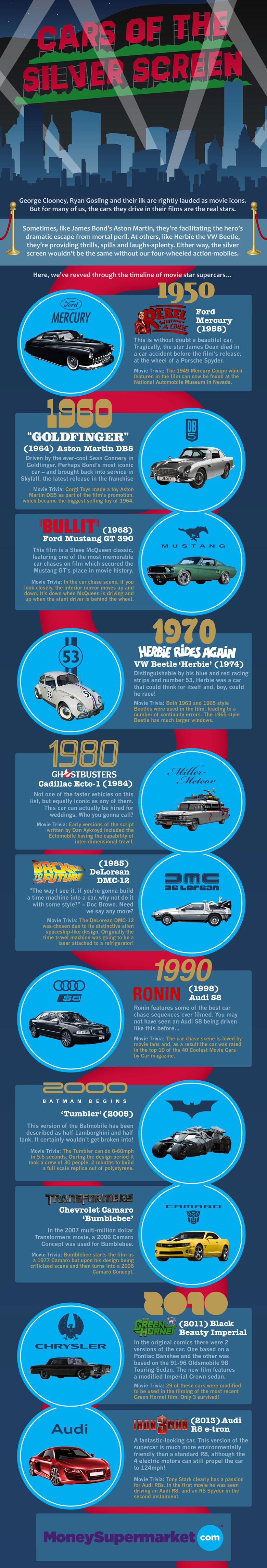 Legendary Film Cars-Infographic