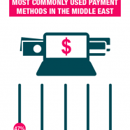 Middle East e-Commerce Market