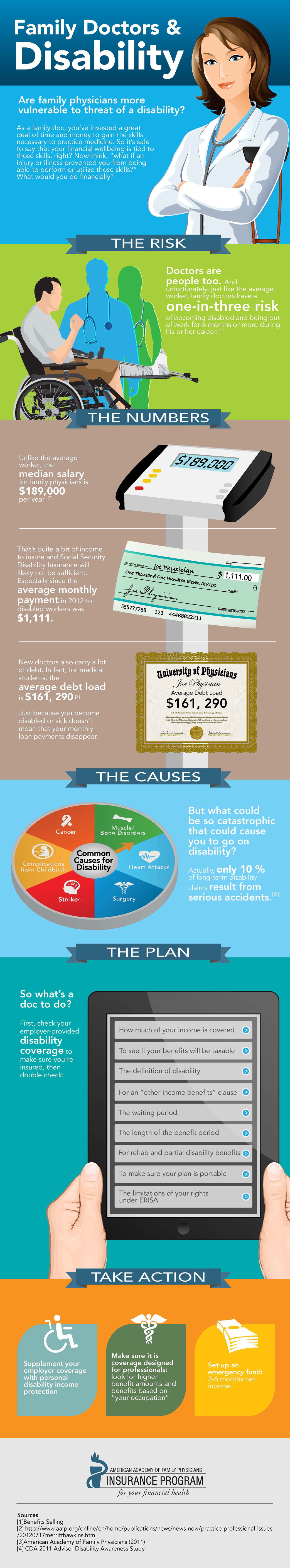 Family Doctors Income Protection-Infographic