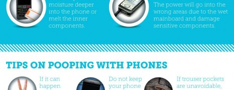 Phone in Toilet Bowl
