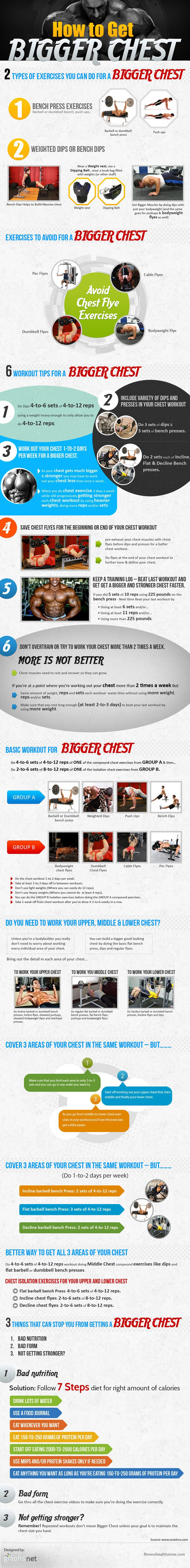 Growing Pectoral Muscles-Infographic