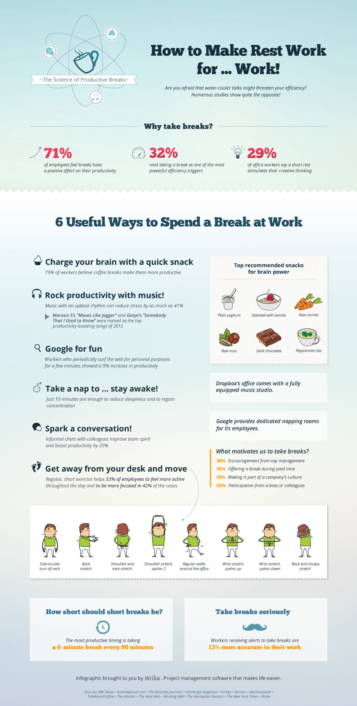 Breaks at Work-Infographic