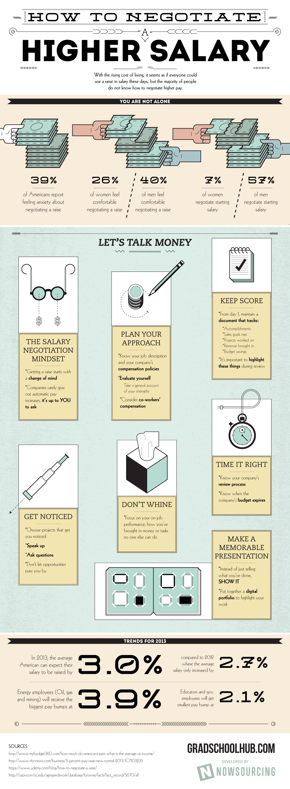 Salary Negotiation Tips-Infographic