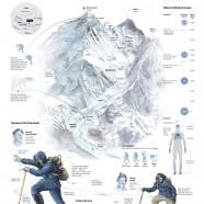 1st Everest Summit Facts