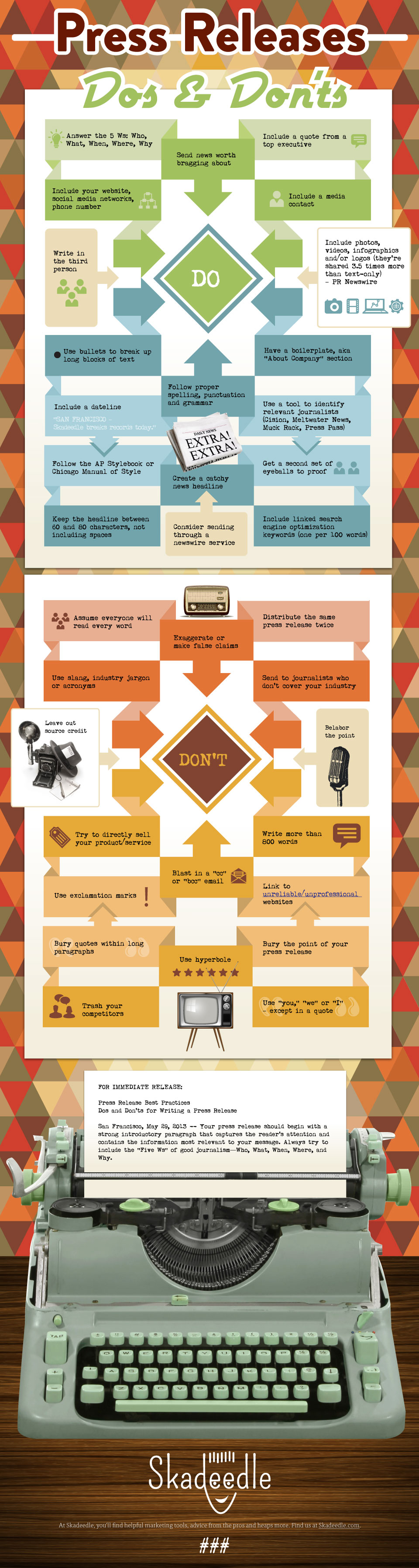 Press Releases 101-Infographic