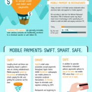 Mobile Payments in Restaurants