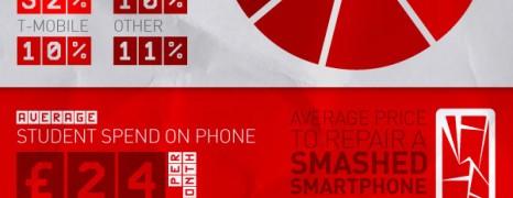 Student Smartphone Addiction
